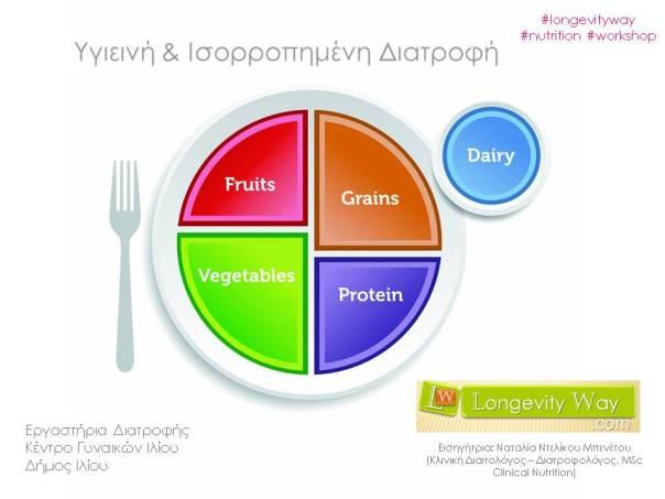 nutrition workshop_longevityway