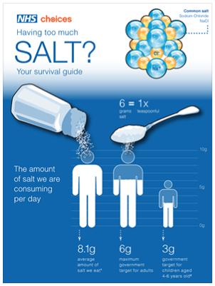 Αλάτι πόσο πρέπει να καταναλώνουμε & πως μπορούμε να μειώσουμε την πρόσληψή του